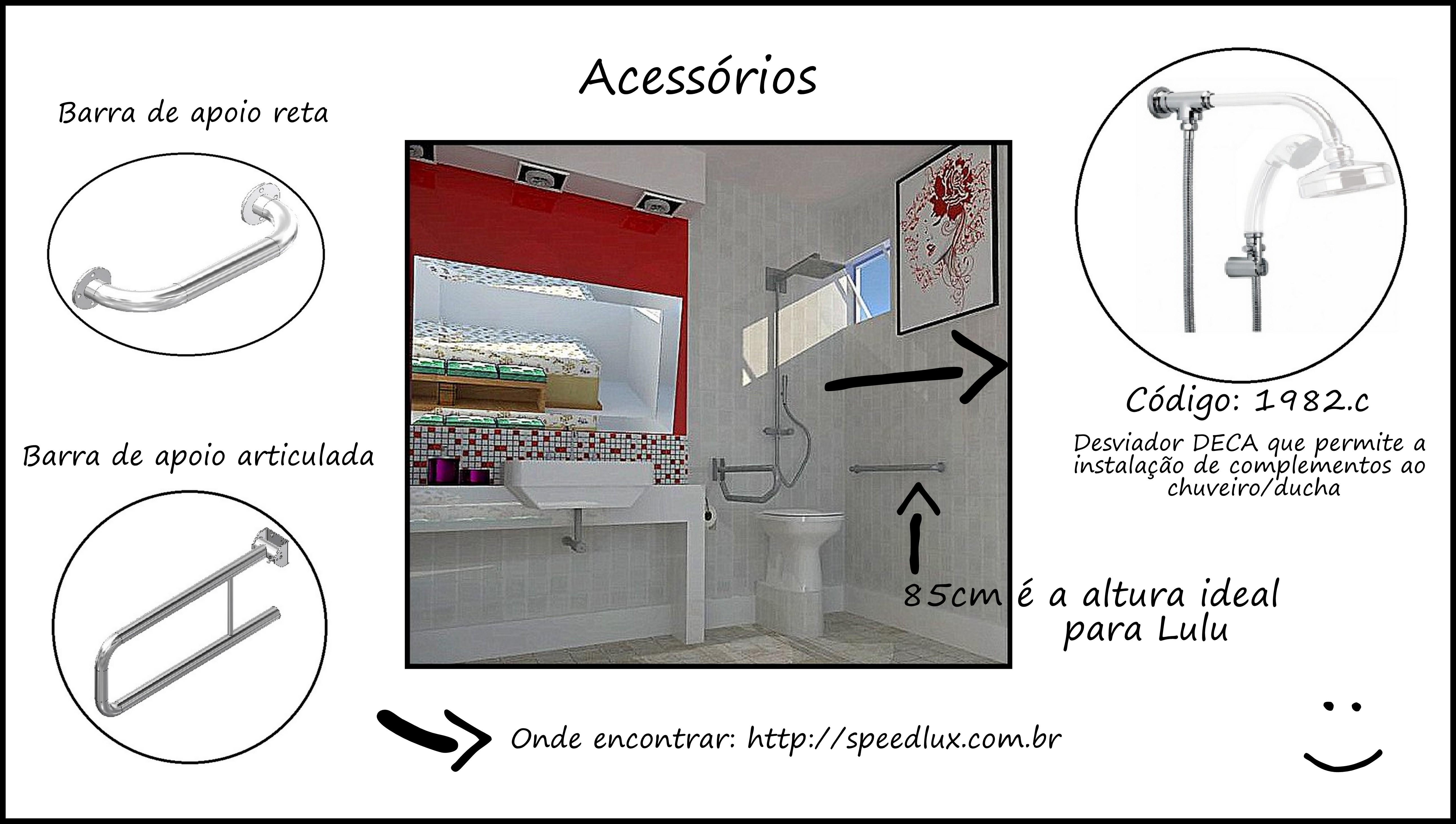 #791E1D Algumas regras básicas para deixar o banheiro ainda mais confortável  5160x2920 px Banheiro Para Deficiente Com Chuveiro 2585