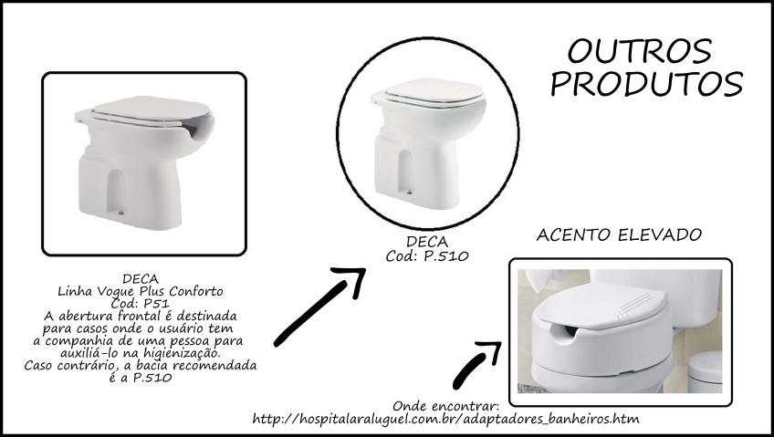 outros produtos LULU4