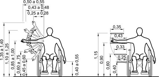 medida6